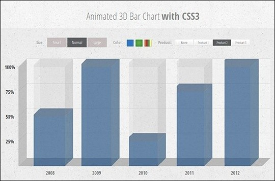 how to create a top bar in css