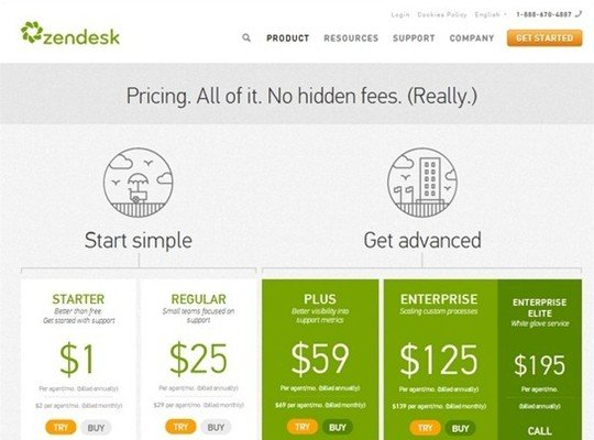 zendesk - pricing page design